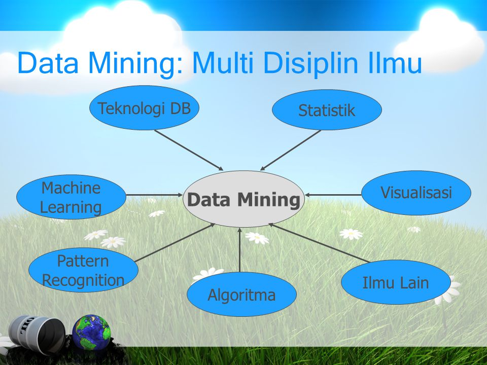 Data Mining: Multi Disiplin Ilmu