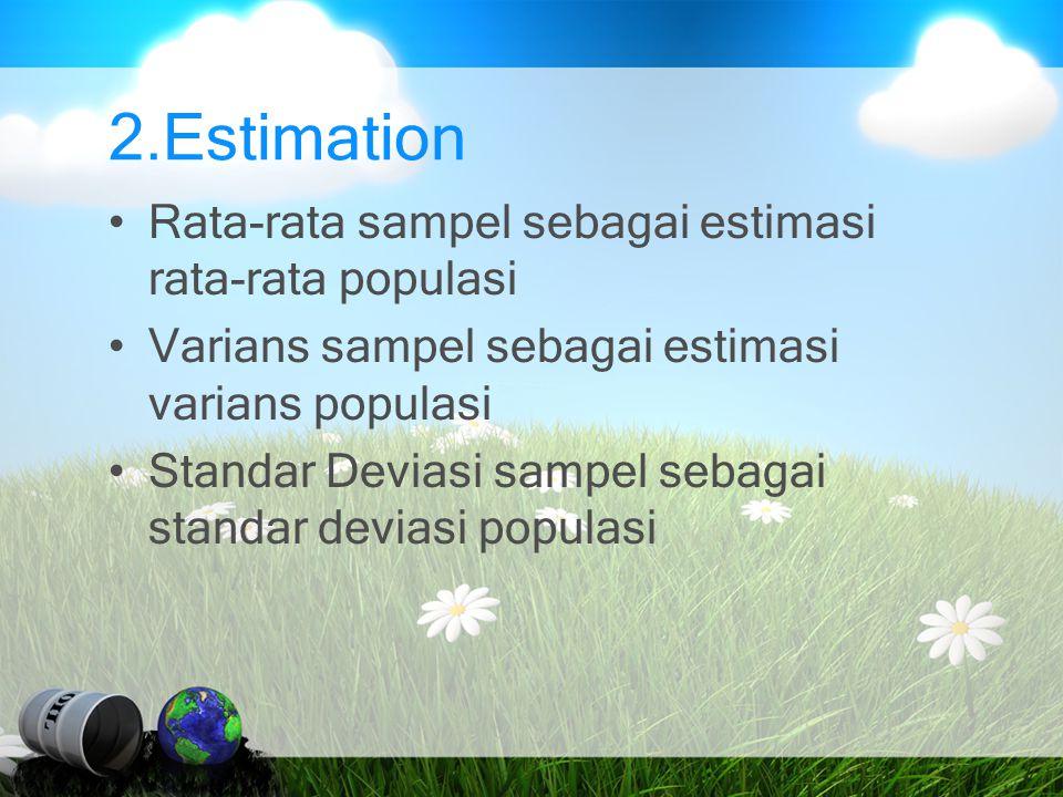 2.Estimation Rata-rata sampel sebagai estimasi rata-rata populasi