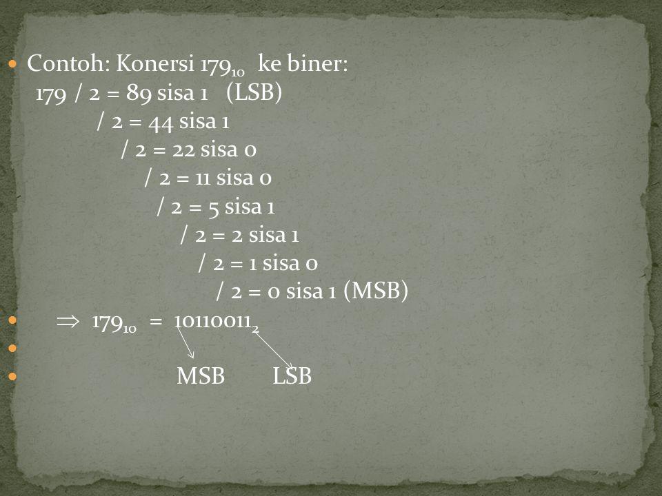 Contoh: Konersi 17910 ke biner: