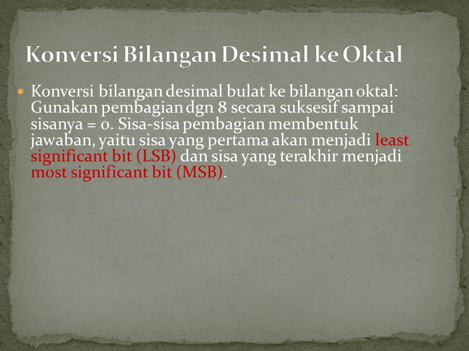 Konversi Bilangan Desimal ke Oktal