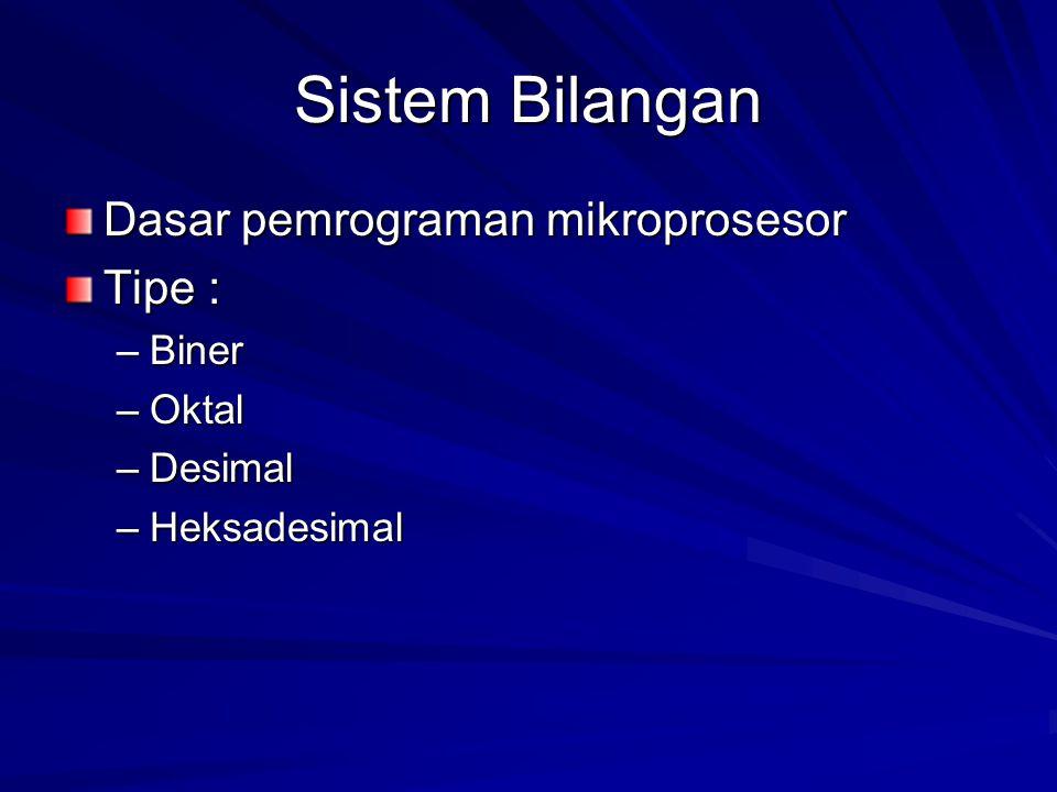 Sistem Bilangan Dasar pemrograman mikroprosesor Tipe : Biner Oktal