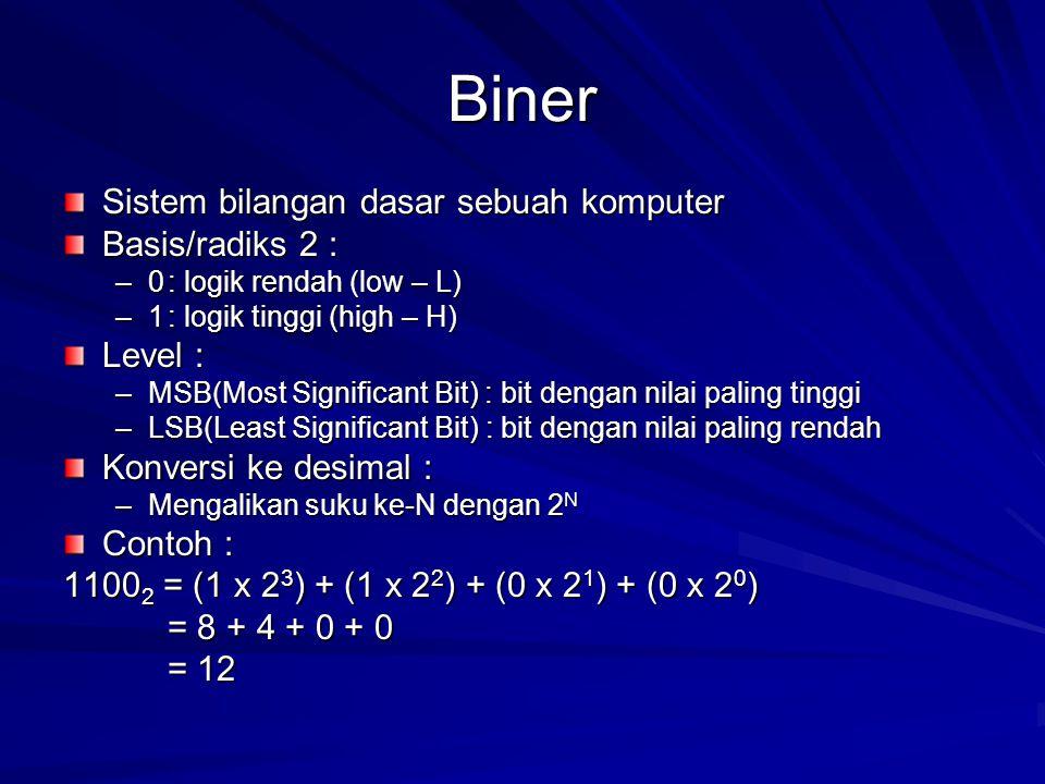 Biner Sistem bilangan dasar sebuah komputer Basis/radiks 2 : Level :