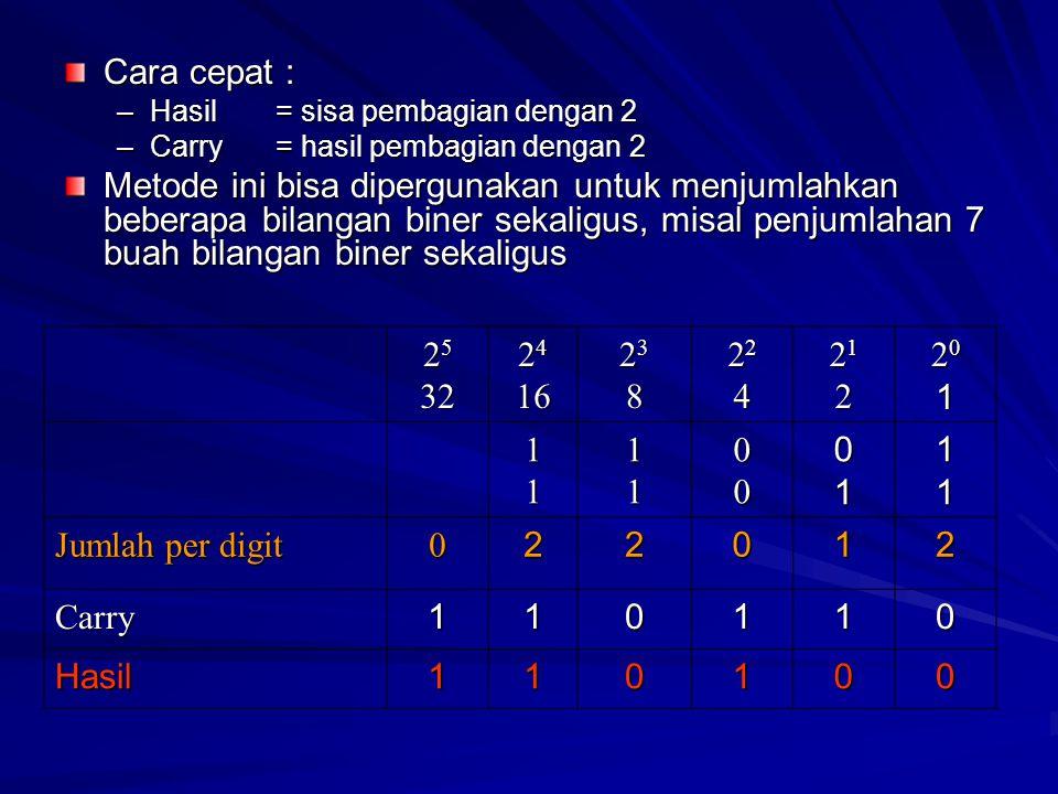 Cara cepat : Hasil = sisa pembagian dengan 2. Carry = hasil pembagian dengan 2.