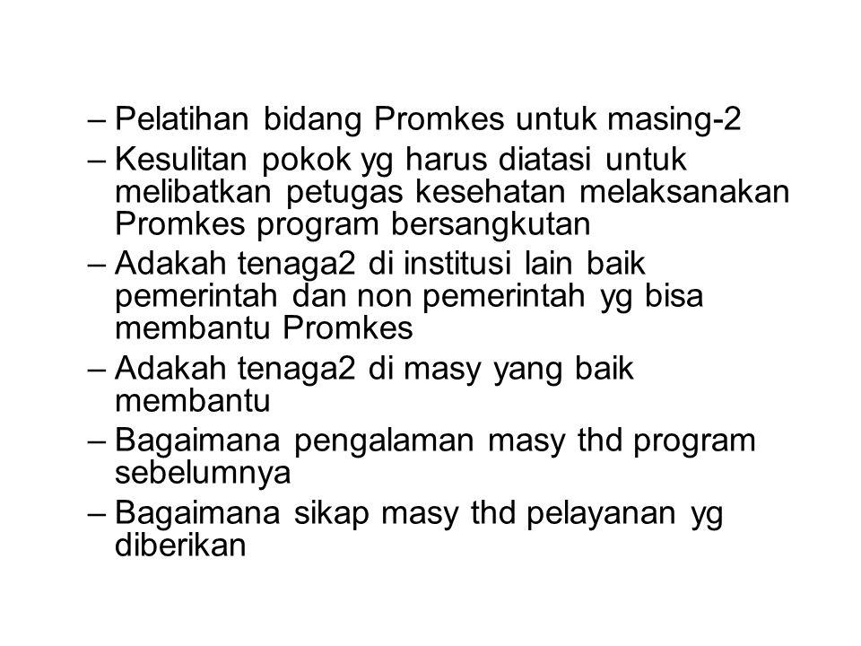 Pelatihan bidang Promkes untuk masing-2