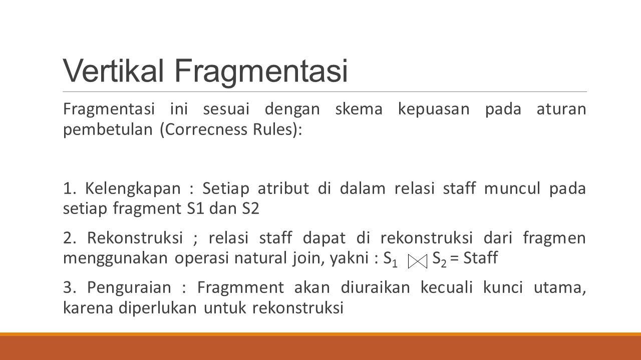 Vertikal Fragmentasi Fragmentasi ini sesuai dengan skema kepuasan pada aturan pembetulan (Correcness Rules):