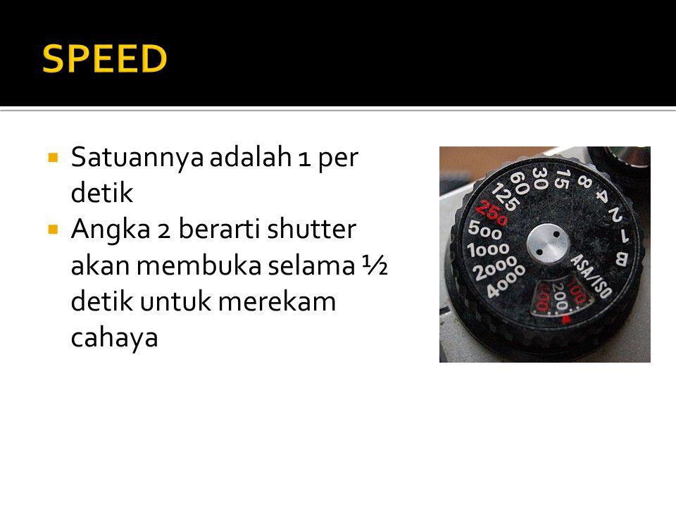 SPEED Satuannya adalah 1 per detik