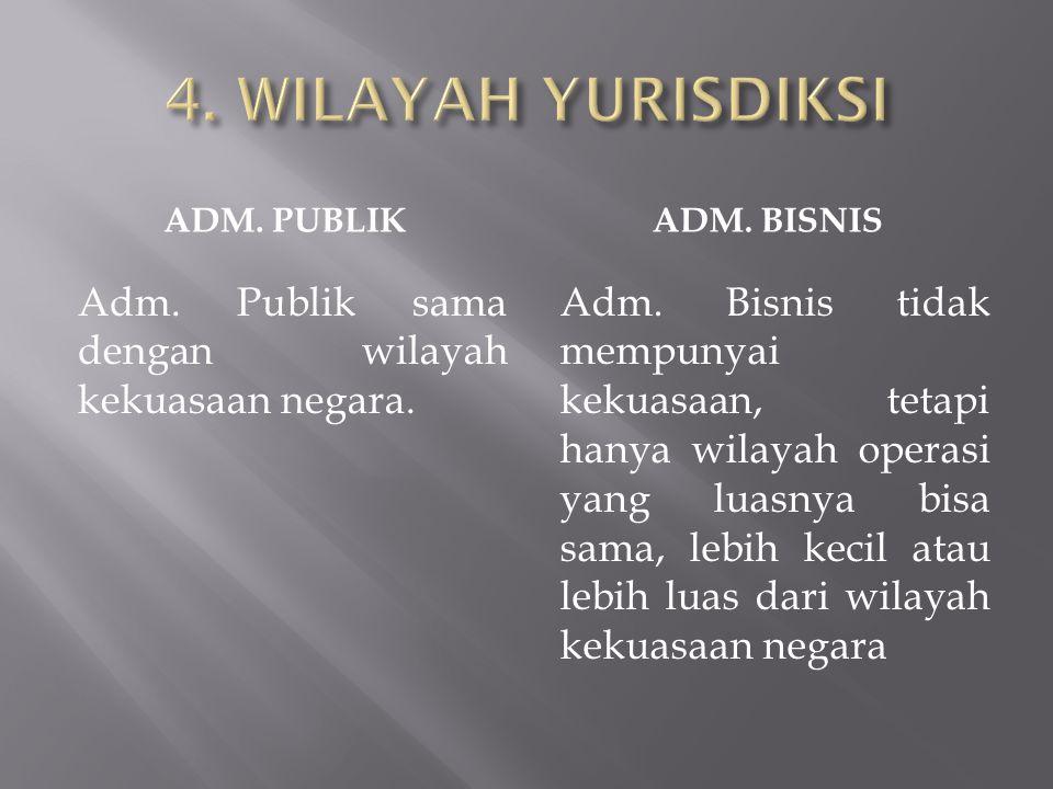 4. WILAYAH YURISDIKSI ADM. PUBLIK. ADM. BISNIS. Adm. Publik sama dengan wilayah kekuasaan negara.