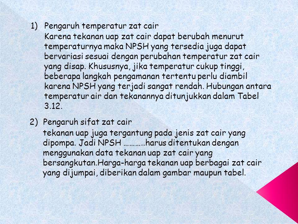 Pengaruh temperatur zat cair
