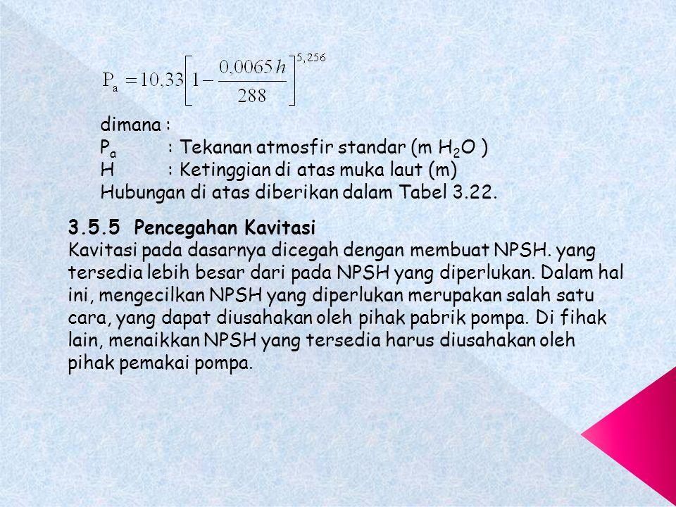 dimana : Pa : Tekanan atmosfir standar (m H2O ) H : Ketinggian di atas muka laut (m) Hubungan di atas diberikan dalam Tabel 3.22.