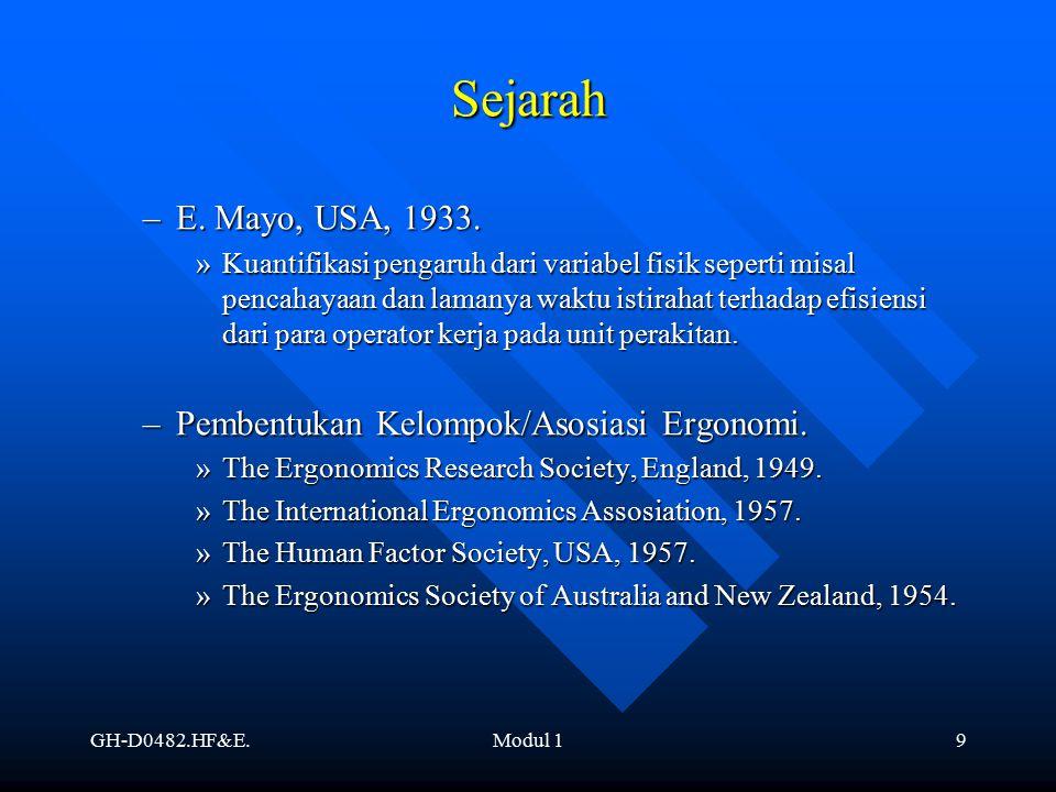 Sejarah E. Mayo, USA, 1933. Pembentukan Kelompok/Asosiasi Ergonomi.