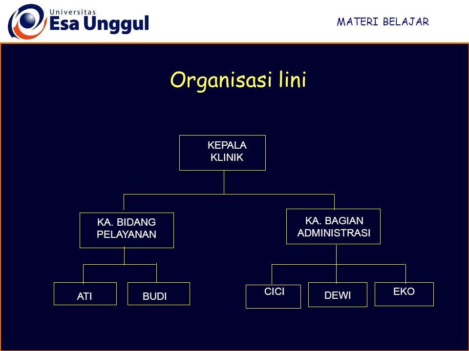 Organisasi lini MATERI BELAJAR KEPALA KLINIK KA. BIDANG PELAYANAN