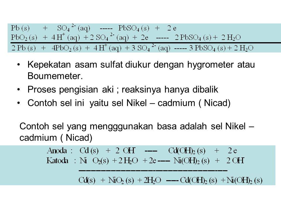 Kepekatan asam sulfat diukur dengan hygrometer atau Boumemeter.