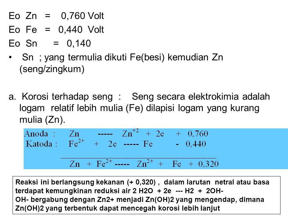 Sn ; yang termulia dikuti Fe(besi) kemudian Zn (seng/zingkum)