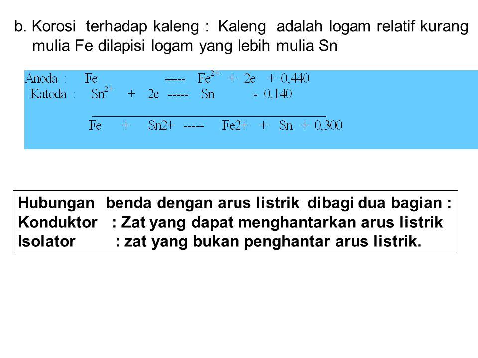 b. Korosi terhadap kaleng : Kaleng adalah logam relatif kurang mulia Fe dilapisi logam yang lebih mulia Sn