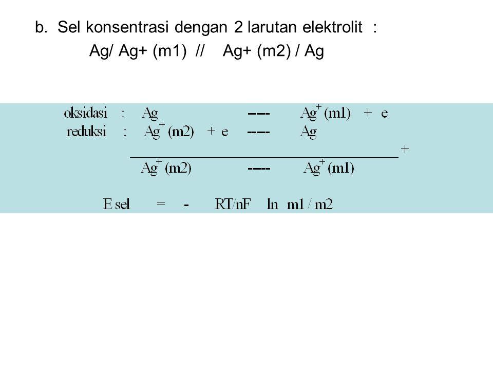 b. Sel konsentrasi dengan 2 larutan elektrolit :