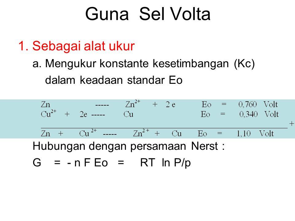 Guna Sel Volta 1. Sebagai alat ukur