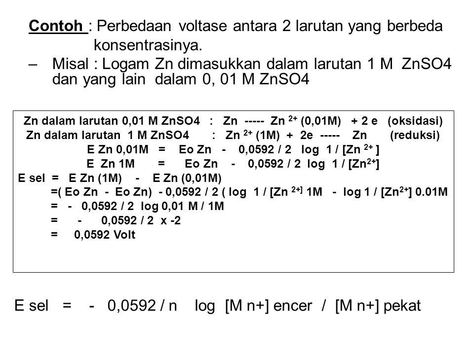 Contoh : Perbedaan voltase antara 2 larutan yang berbeda