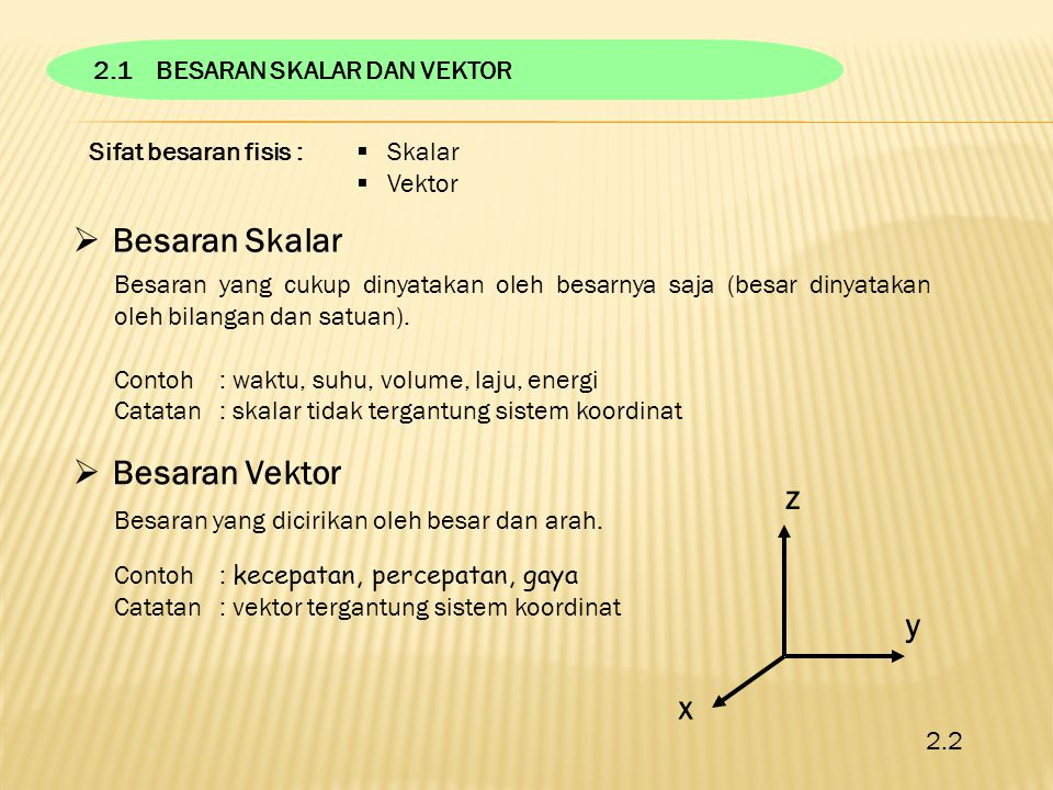 Besaran Skalar Besaran Vektor z y x 2.1 BESARAN SKALAR DAN VEKTOR