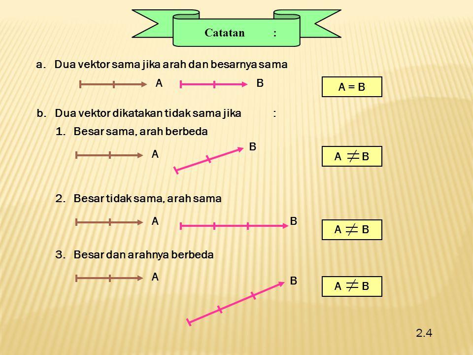 Catatan : a. Dua vektor sama jika arah dan besarnya sama. A. B. A = B. b. Dua vektor dikatakan tidak sama jika :
