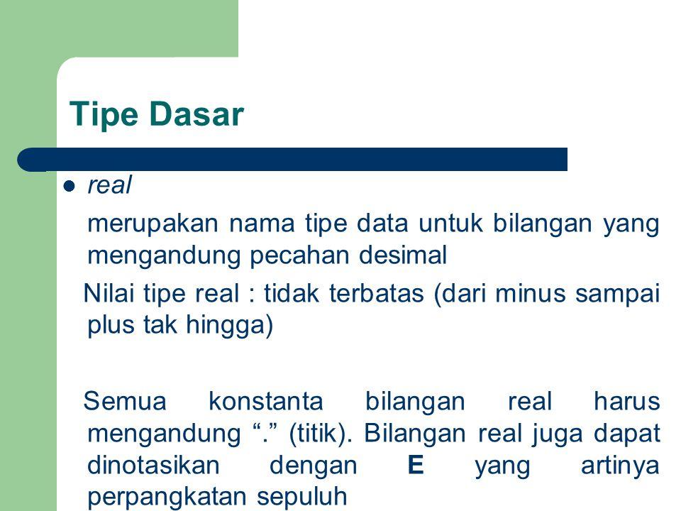 Tipe Dasar real. merupakan nama tipe data untuk bilangan yang mengandung pecahan desimal.