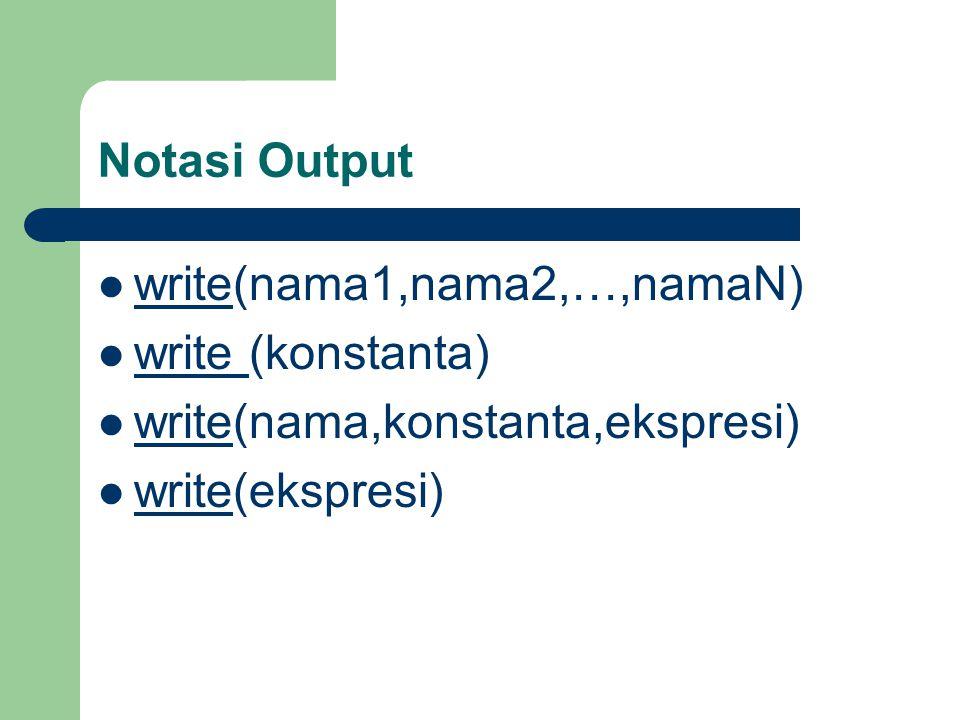 Notasi Output write(nama1,nama2,…,namaN) write (konstanta) write(nama,konstanta,ekspresi) write(ekspresi)