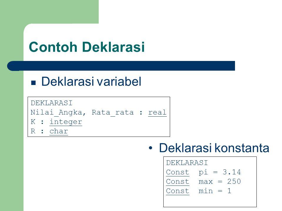 Contoh Deklarasi Deklarasi variabel Deklarasi konstanta DEKLARASI
