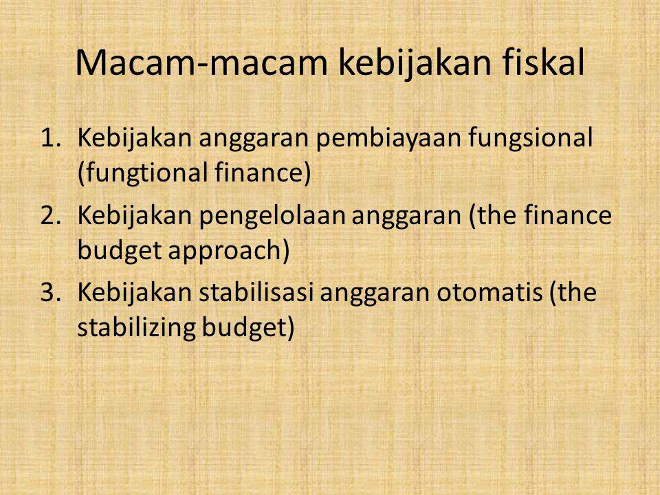Macam-macam kebijakan fiskal