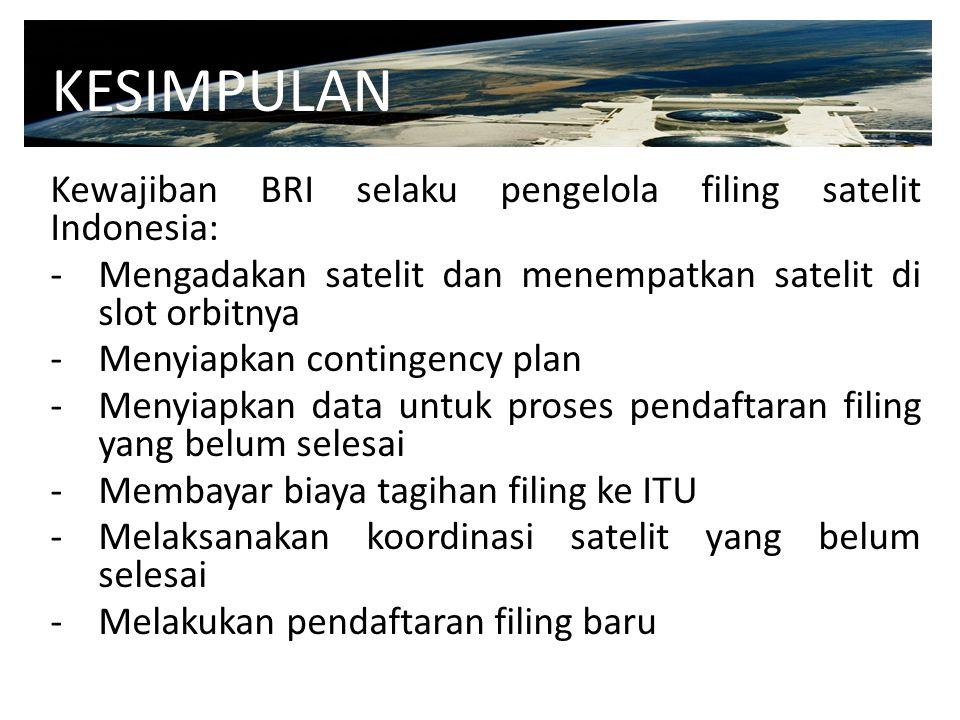 KESIMPULAN Kewajiban BRI selaku pengelola filing satelit Indonesia: