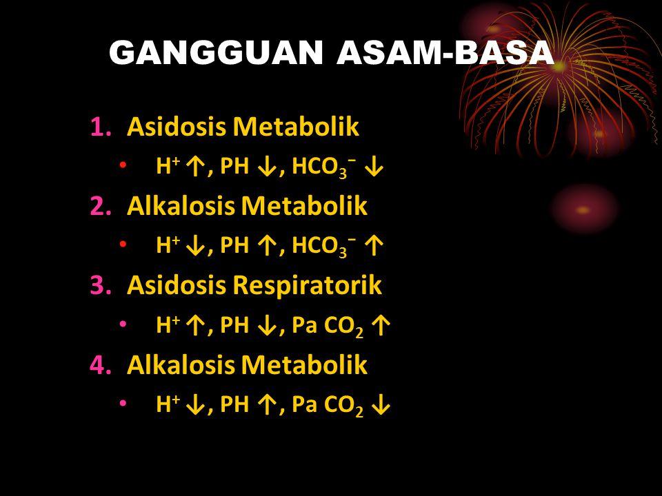 GANGGUAN ASAM-BASA Asidosis Metabolik Alkalosis Metabolik