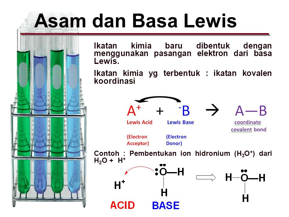 Asam dan Basa Lewis Ikatan kimia baru dibentuk dengan menggunakan pasangan elektron dari basa Lewis.