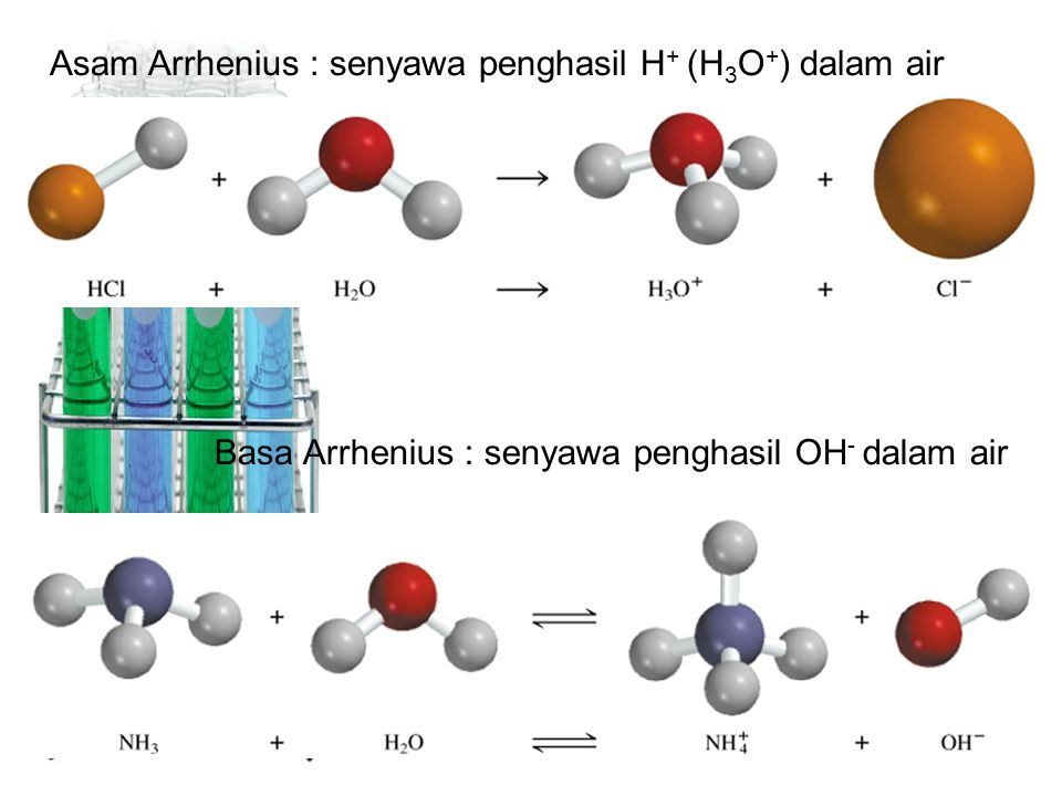 Asam Arrhenius : senyawa penghasil H+ (H3O+) dalam air