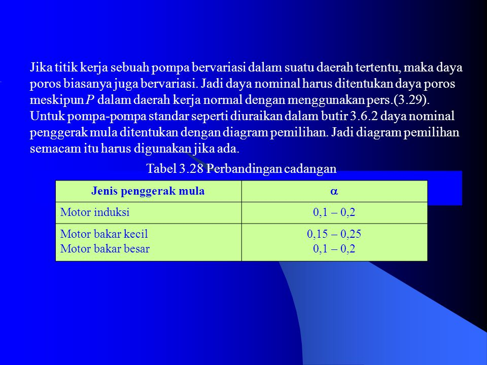 Tabel 3.28 Perbandingan cadangan
