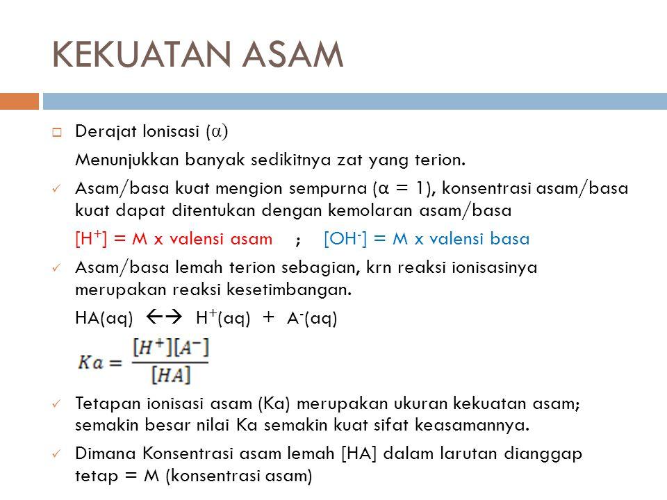 KEKUATAN ASAM Derajat Ionisasi (α)