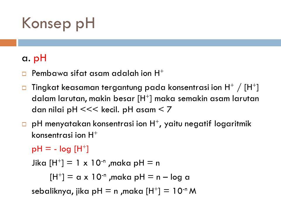 Konsep pH a. pH Pembawa sifat asam adalah ion H+