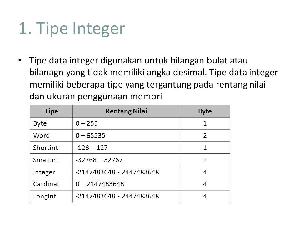 1. Tipe Integer