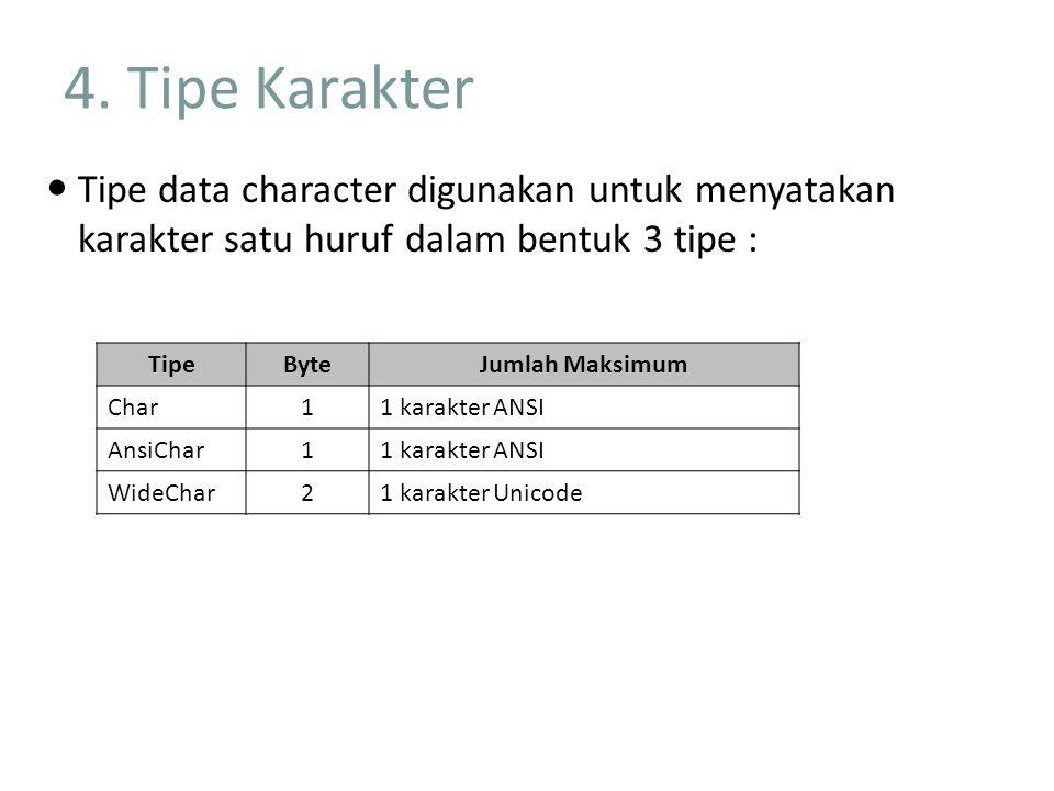 4. Tipe Karakter Tipe data character digunakan untuk menyatakan karakter satu huruf dalam bentuk 3 tipe :