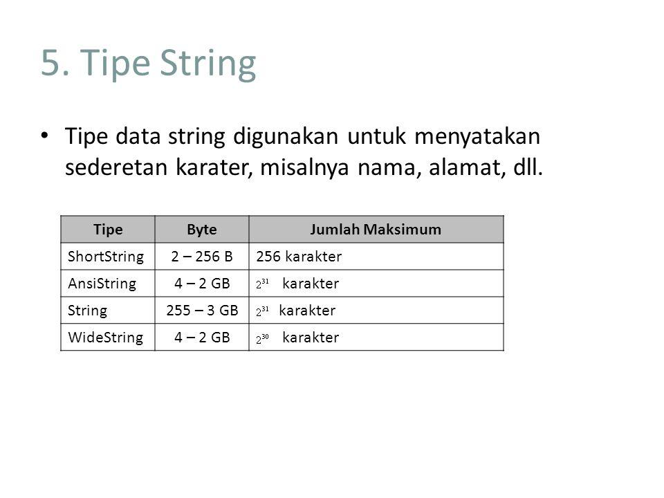 5. Tipe String Tipe data string digunakan untuk menyatakan sederetan karater, misalnya nama, alamat, dll.