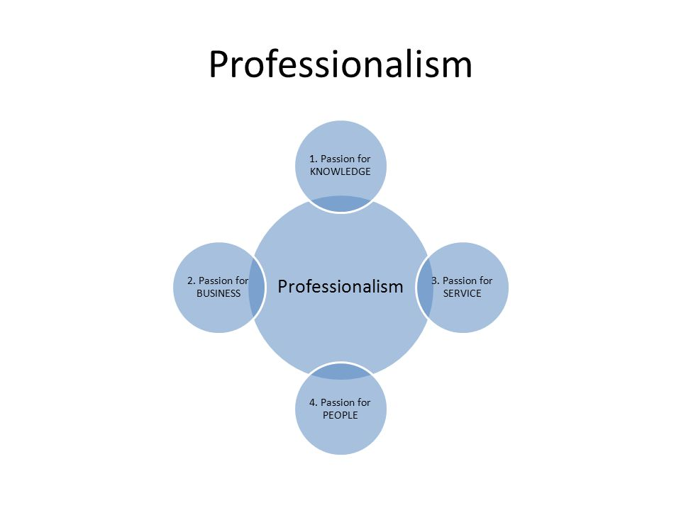 Professionalism Professionalism 1. Passion for KNOWLEDGE