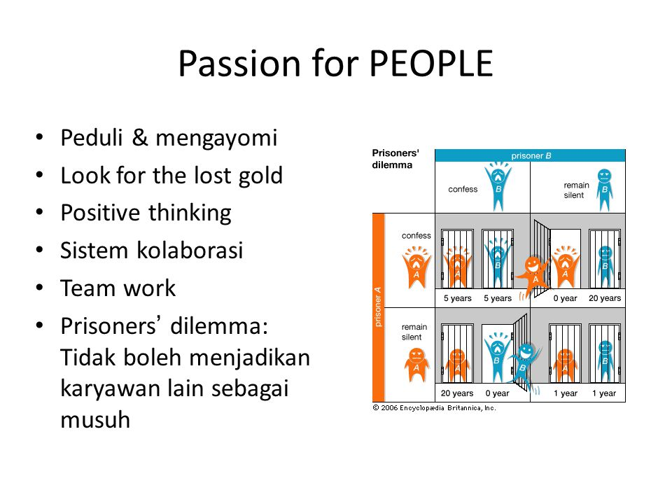 Passion for PEOPLE Peduli & mengayomi Look for the lost gold