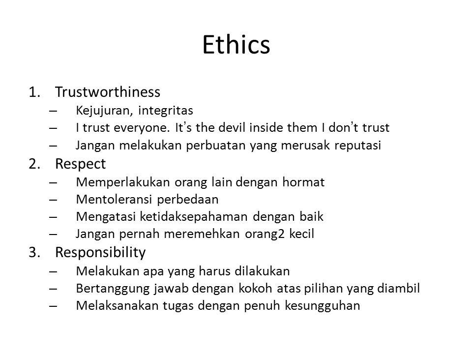 Ethics Trustworthiness Respect Responsibility Kejujuran, integritas