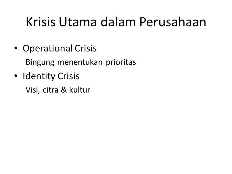 Krisis Utama dalam Perusahaan