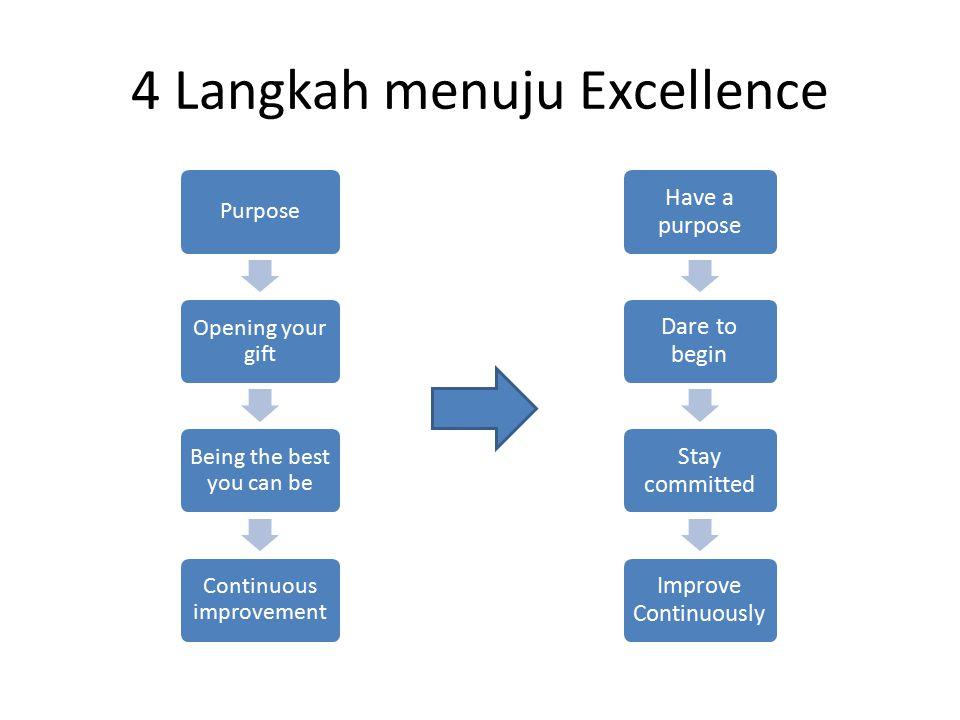 4 Langkah menuju Excellence