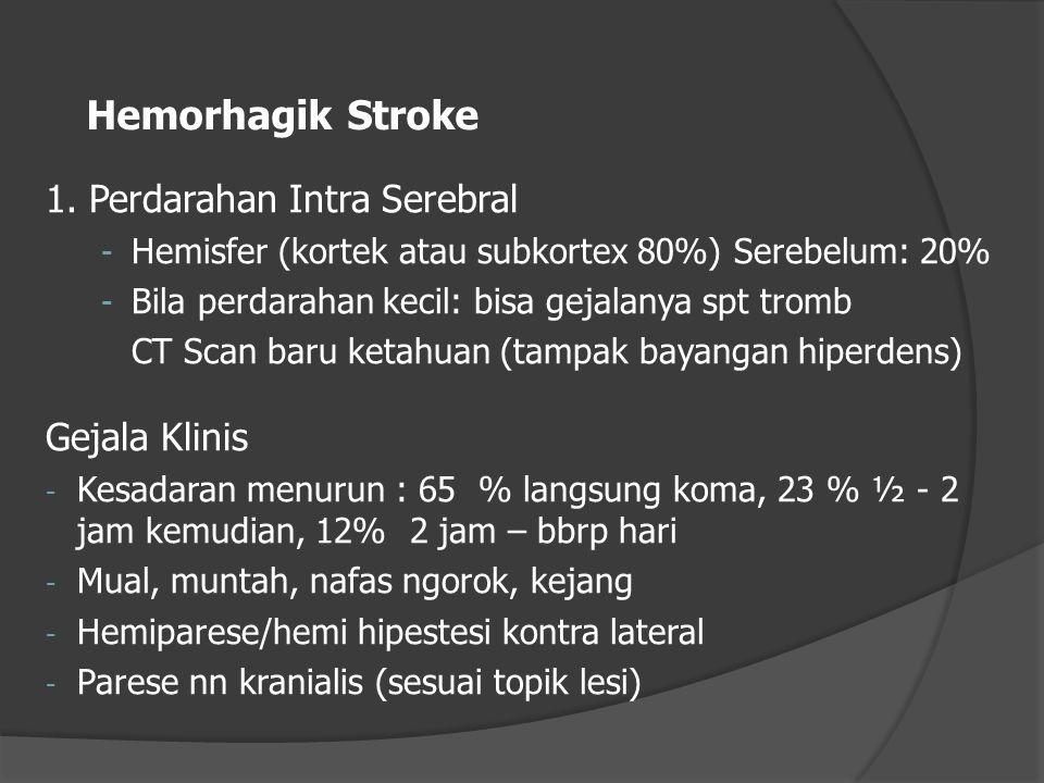 Hemorhagik Stroke 1. Perdarahan Intra Serebral Gejala Klinis