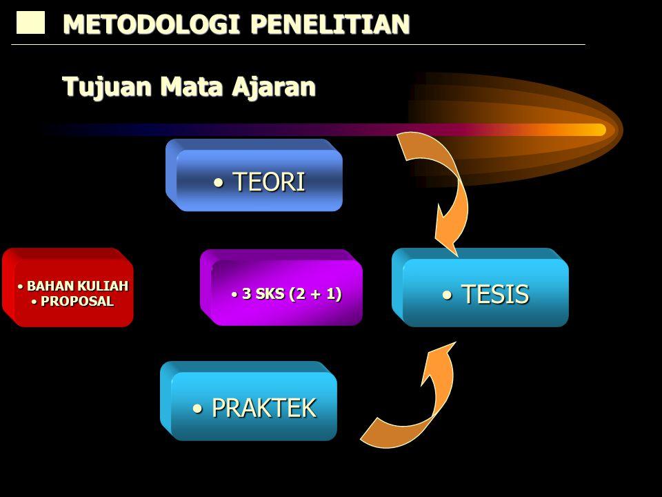 METODOLOGI PENELITIAN Tujuan Mata Ajaran