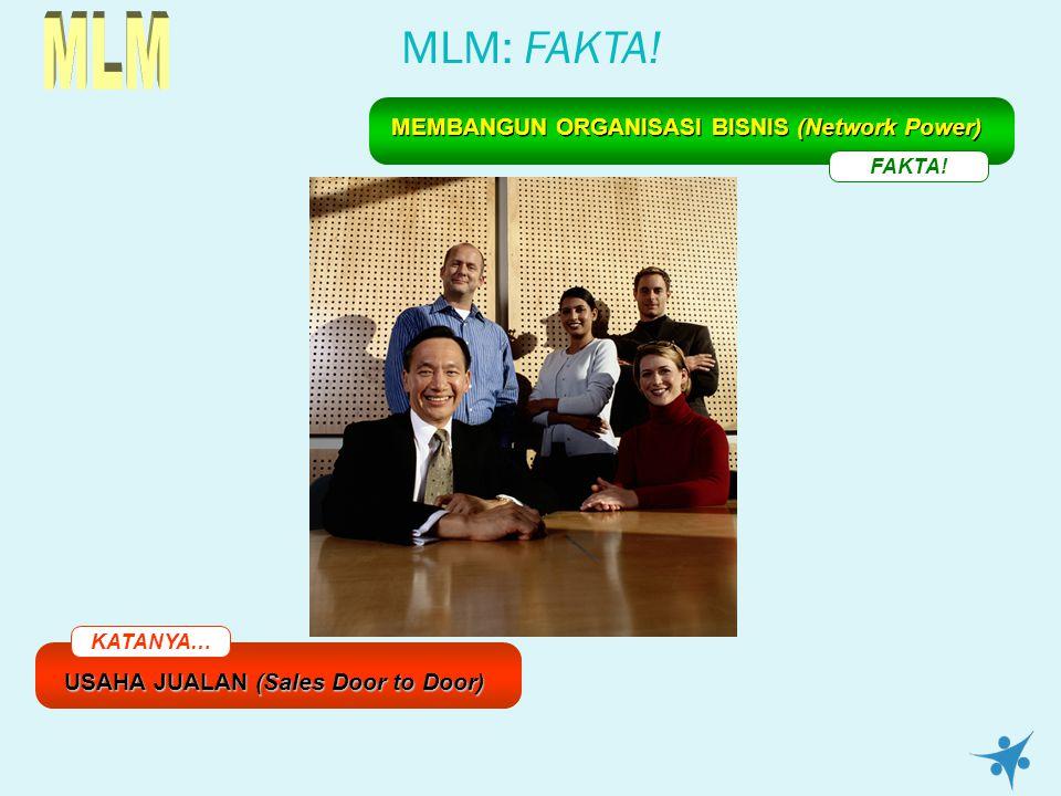 MLM MLM: FAKTA! MEMBANGUN ORGANISASI BISNIS (Network Power)