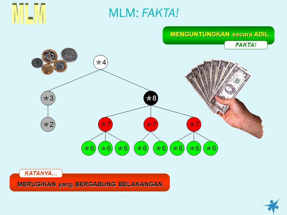MLM MLM: FAKTA! 2 3 4 8 6 7 MENGUNTUNGKAN secara ADIL