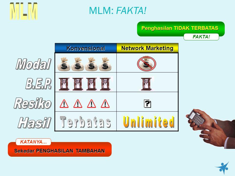 MLM Unlimited Terbatas Modal B.E.P. Resiko Hasil