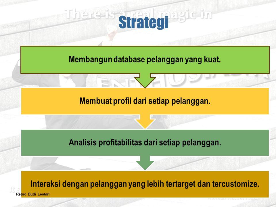 Strategi Retno Budi Lestari Membangun database pelanggan yang kuat.
