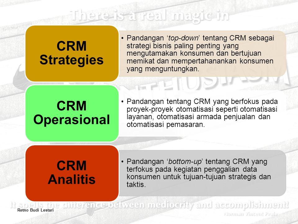 Retno Budi Lestari CRM Strategies
