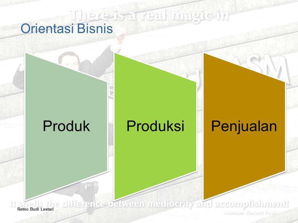 Orientasi Bisnis Produk Produksi Penjualan Retno Budi Lestari